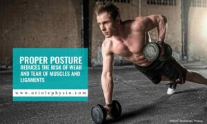 Proper posture reduces the risk of wear and tear of muscles and ligaments