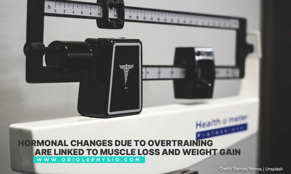 Hormonal changes due to overtraining are linked to muscle loss and weight gain